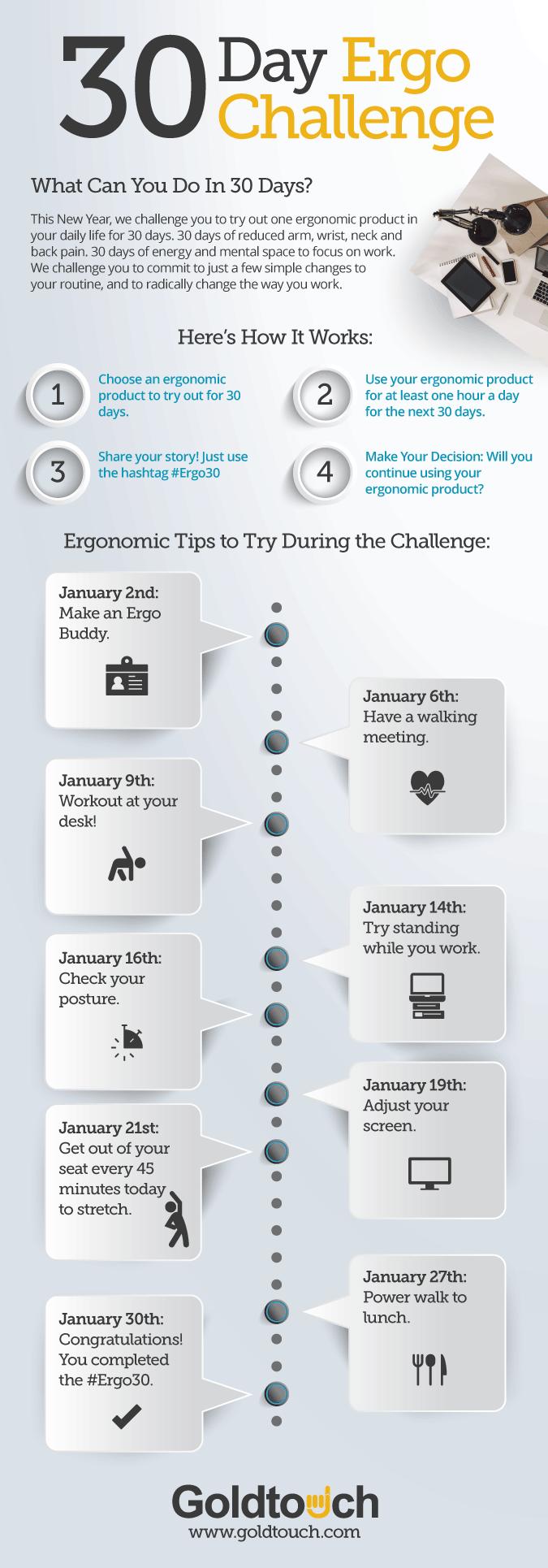 30 Day Ergo Challenge