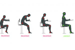 Think Office Ergonomics is Old News? Think Again